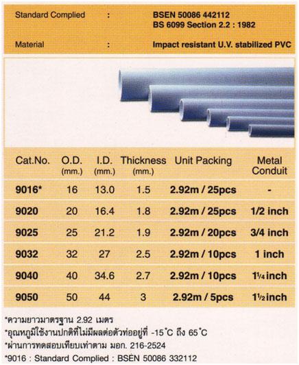 คลิปเซิล ท่อยูพีวีซีชนิดหนา สำหรับร้อยสายไฟ Clipsal Rigid uPVC Conduit