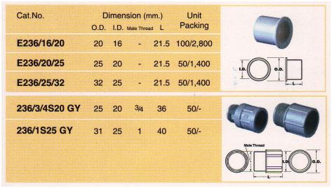 ข้อต่อลดขนาด ( Clipsal - Adaptors)
