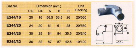 ข้อต่อท่อร้อยสายไฟฟ้าพีวีซีรูปโค้ง 2 ทาง แบบลอย ( Clipsal - Surface Inspection Elbows)