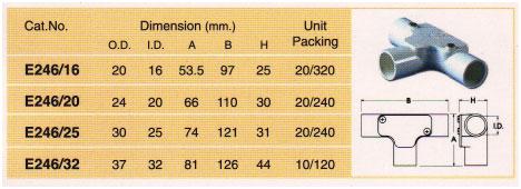 ข้อต่อร้อยสายไฟฟ้าพีวีซีรูปตัวที 3 ทาง แบบลอย ( Clipsal - Surface Inspection Tees)