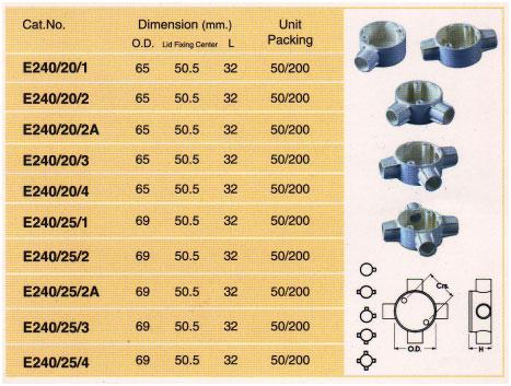 กล่องพักสายไฟฟ้าพีวีซี แบบลอย ( Clipsal - Junction Boxes)