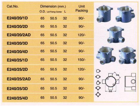 กล่องพักสายไฟฟ้าพีวีซี แบบฝัง ( Clipsal - Deep Junction Boxes)