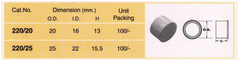 ตัวปิดช่องว่างสำหรับกล่องพักสาย และอุปกรณ์ข้อต่อต่างๆ ( Clipsal - Pain Conduit Entry Plug)