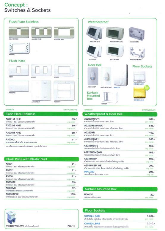 ผลิตภัณฑ์สวิทช์และเต้ารับรุ่น คอนเซ็ป (Clipsal - Concept Clipsal)