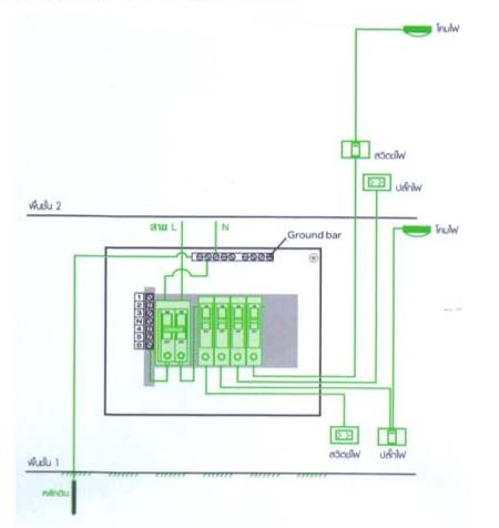flood_electric03 อุปกรณ์ไฟฟ้า