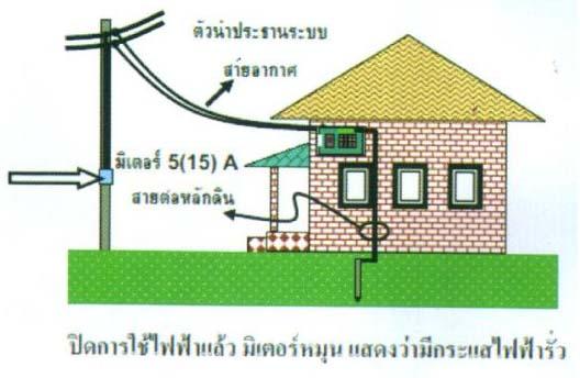 อุปกรณ์ไฟฟ้า